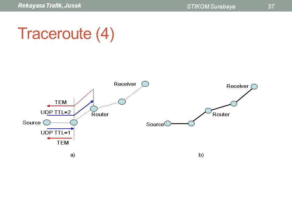 Traceroute (4)