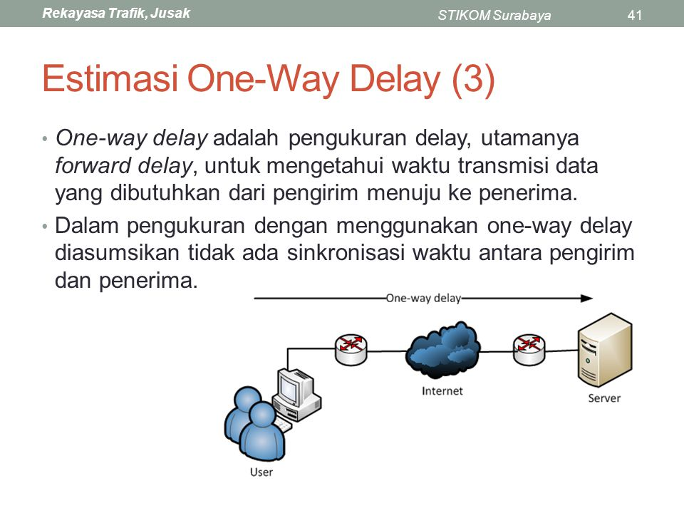 Estimasi One-Way Delay (3)