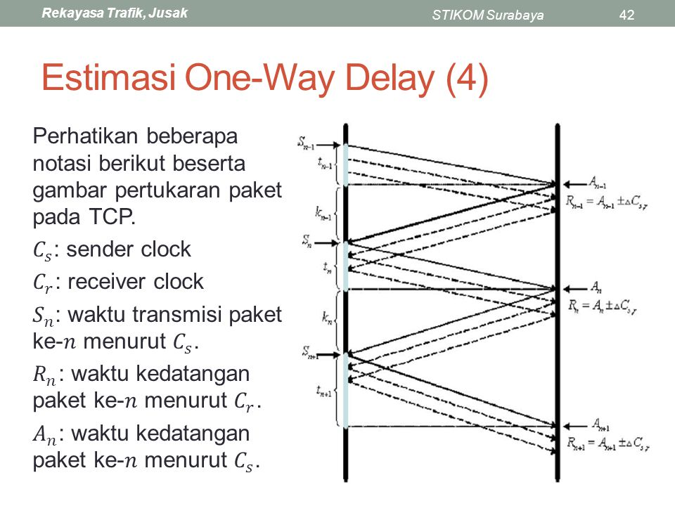 Estimasi One-Way Delay (4)