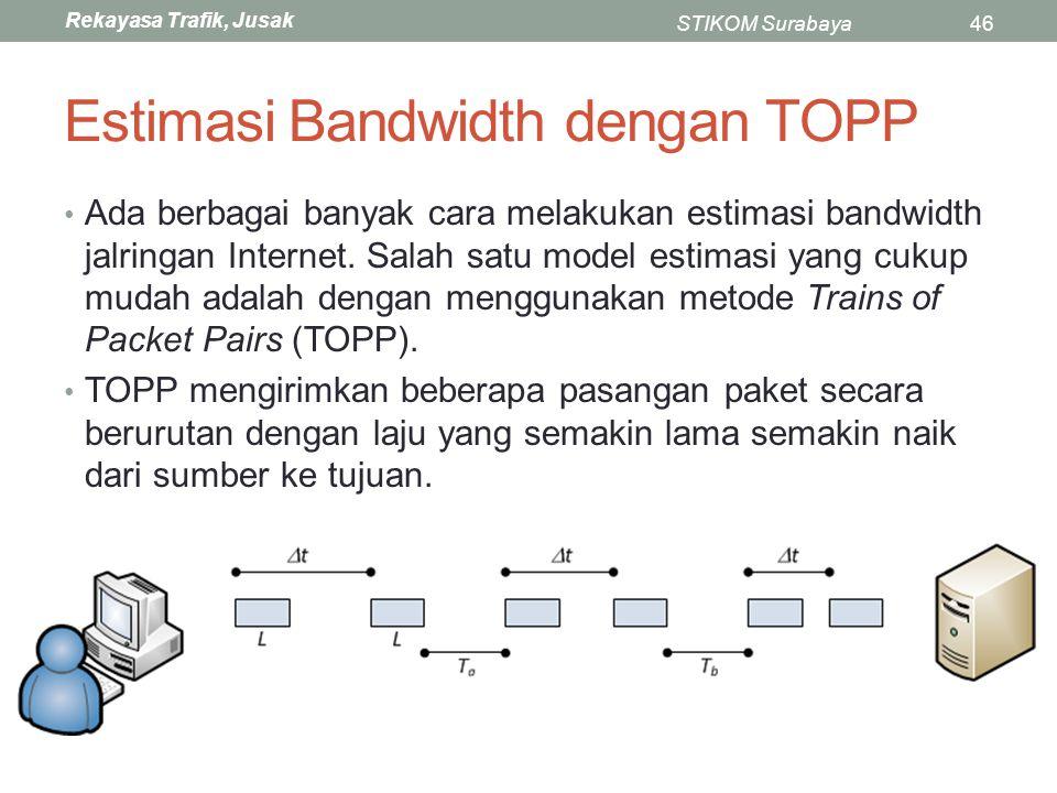 Estimasi Bandwidth dengan TOPP