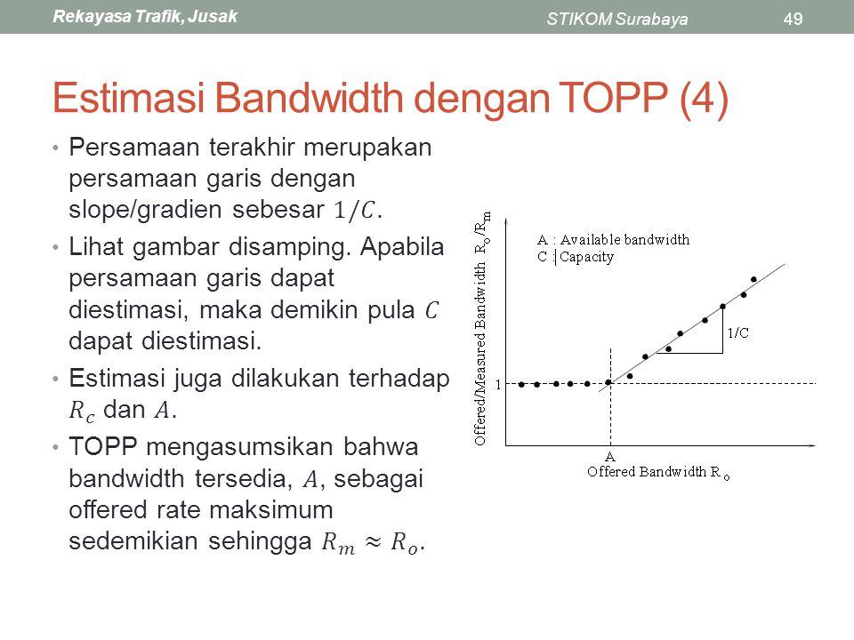 Estimasi Bandwidth dengan TOPP (4)