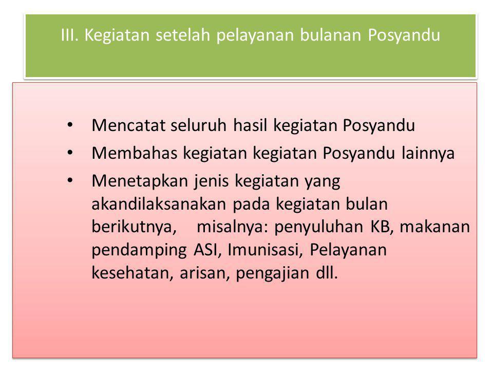 III. Kegiatan setelah pelayanan bulanan Posyandu