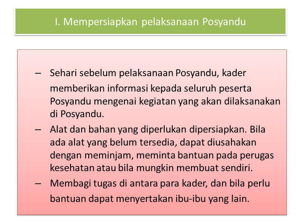 I. Mempersiapkan pelaksanaan Posyandu