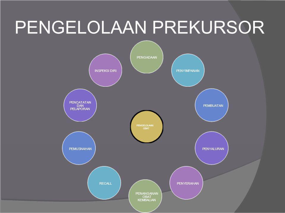 PENGELOLAAN PREKURSOR