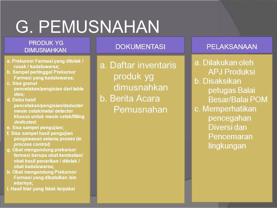 G. PEMUSNAHAN a. Daftar inventaris produk yg dimusnahkan
