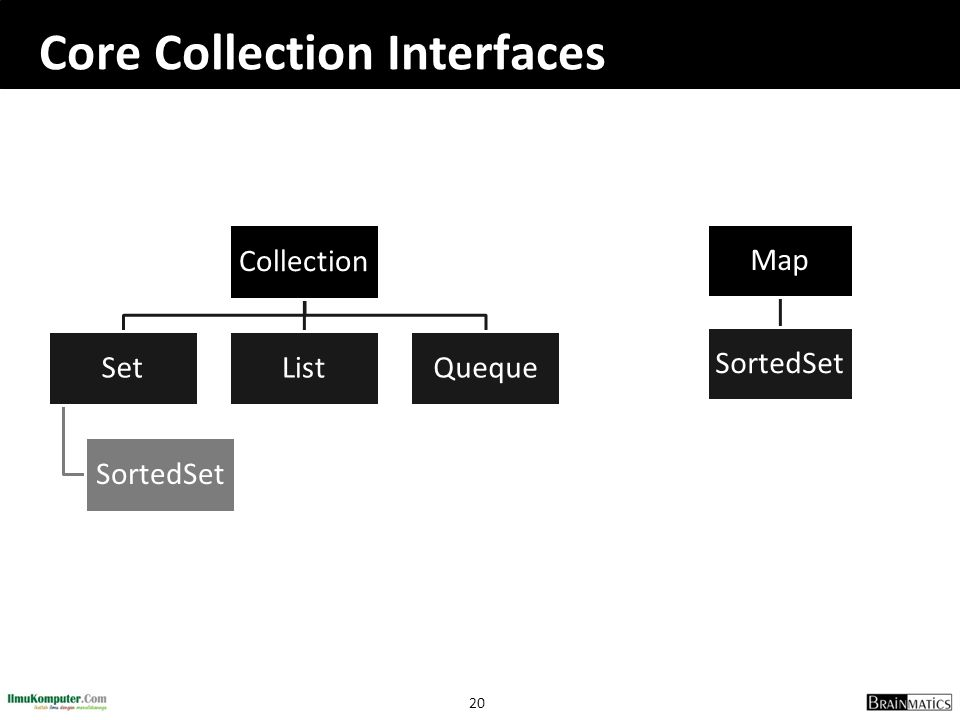 Core Collection Interfaces