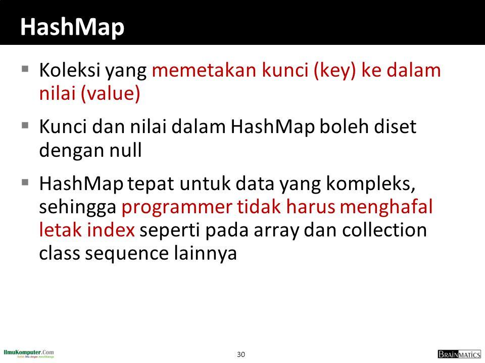 HashMap Koleksi yang memetakan kunci (key) ke dalam nilai (value)
