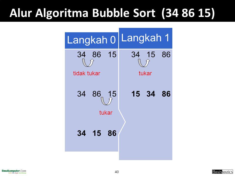 Alur Algoritma Bubble Sort (34 86 15)