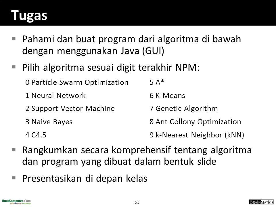 Tugas Pahami dan buat program dari algoritma di bawah dengan menggunakan Java (GUI) Pilih algoritma sesuai digit terakhir NPM: