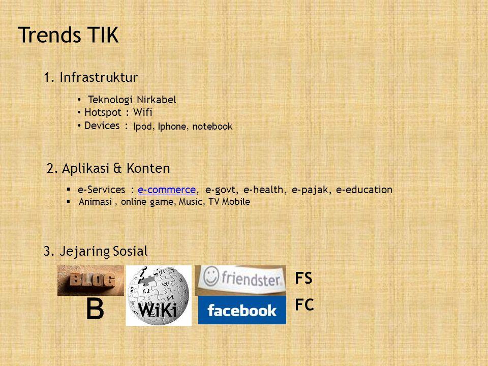 B Trends TIK WiKi FS FC 1. Infrastruktur 2. Aplikasi & Konten