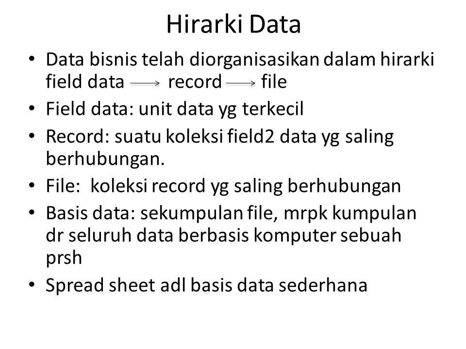 Hirarki Data Data bisnis telah diorganisasikan dalam hirarki field data record file. Field data: unit data yg terkecil.