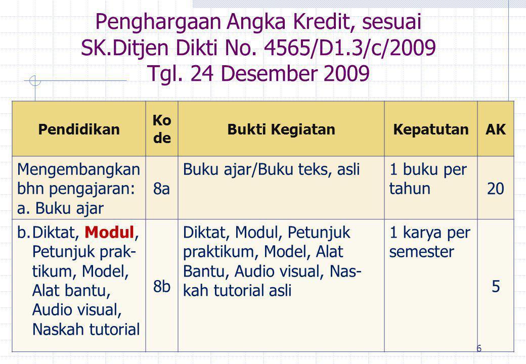 Penghargaan Angka Kredit, sesuai SK. Ditjen Dikti No. 4565/D1