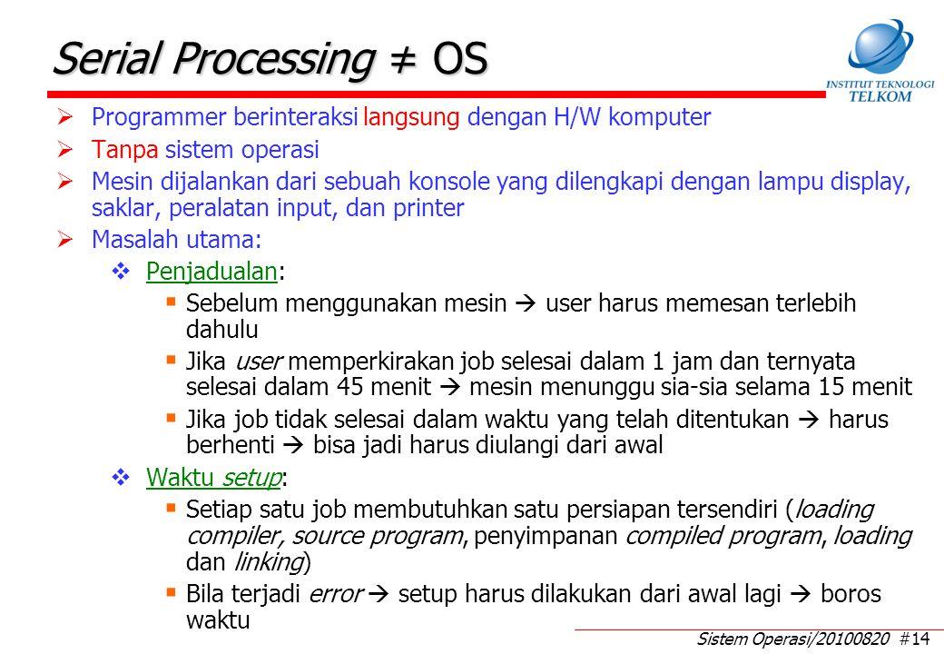 Simple Batch System (1) Simple batch system  uniprogramming