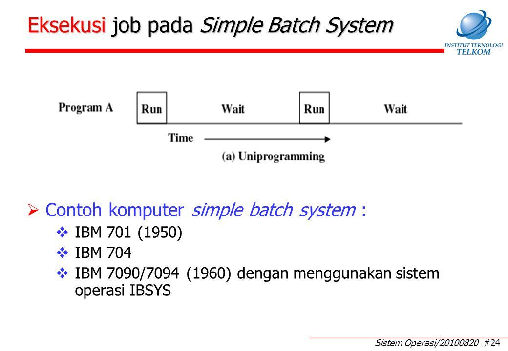Multiprogrammed Batch System (1)
