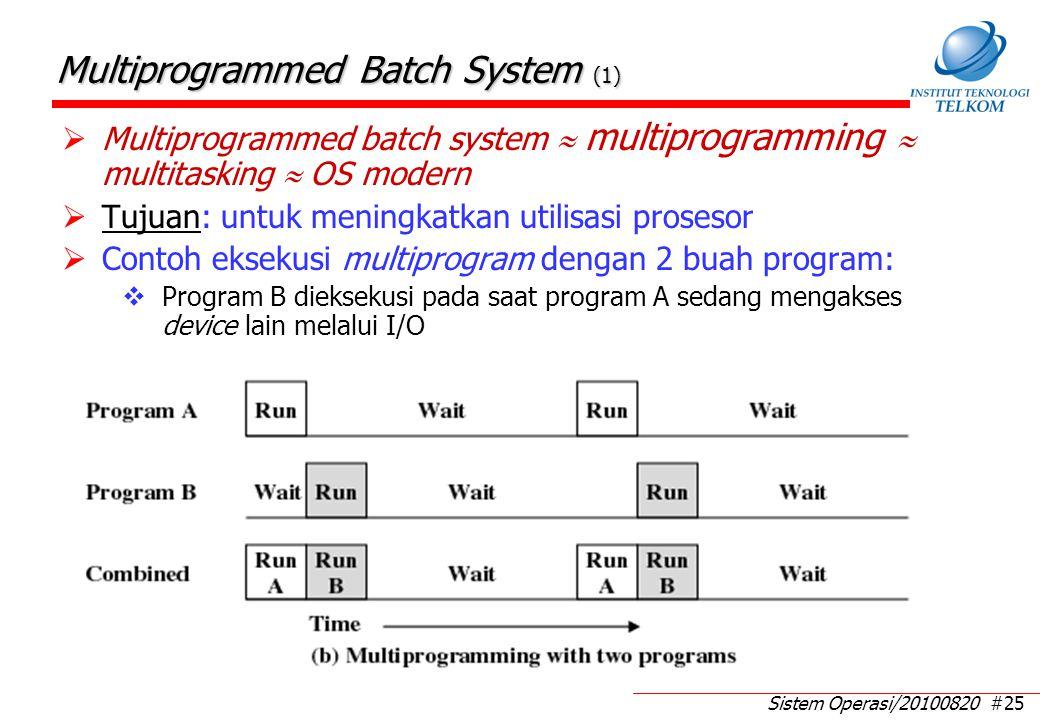 Multiprogrammed Batch System (2)