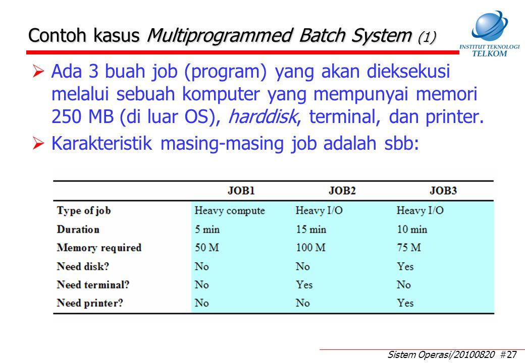 Contoh kasus Multiprogrammed Batch System (2)