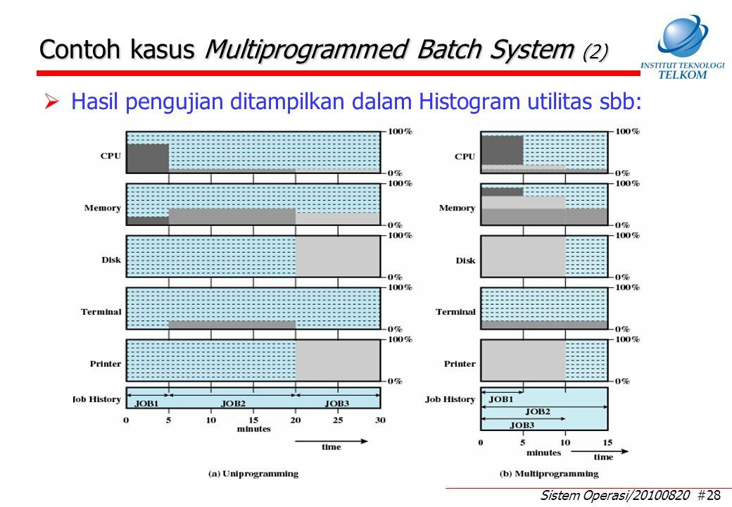 Contoh kasus Multiprogrammed Batch System (3)