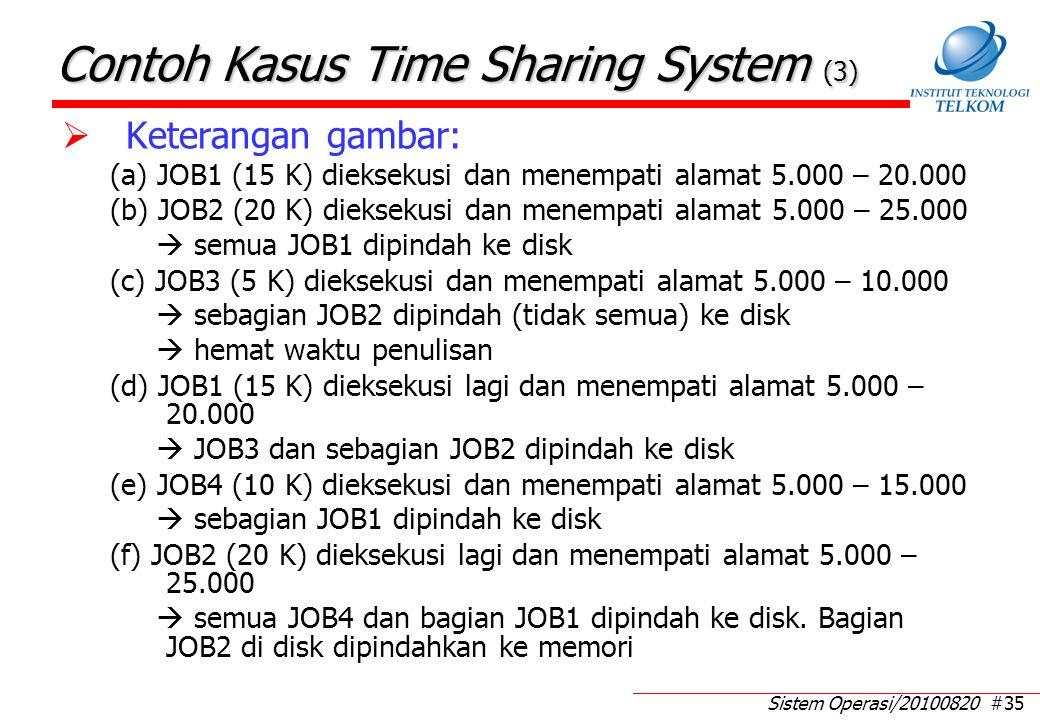 Permasalahan Pada Time Sharing