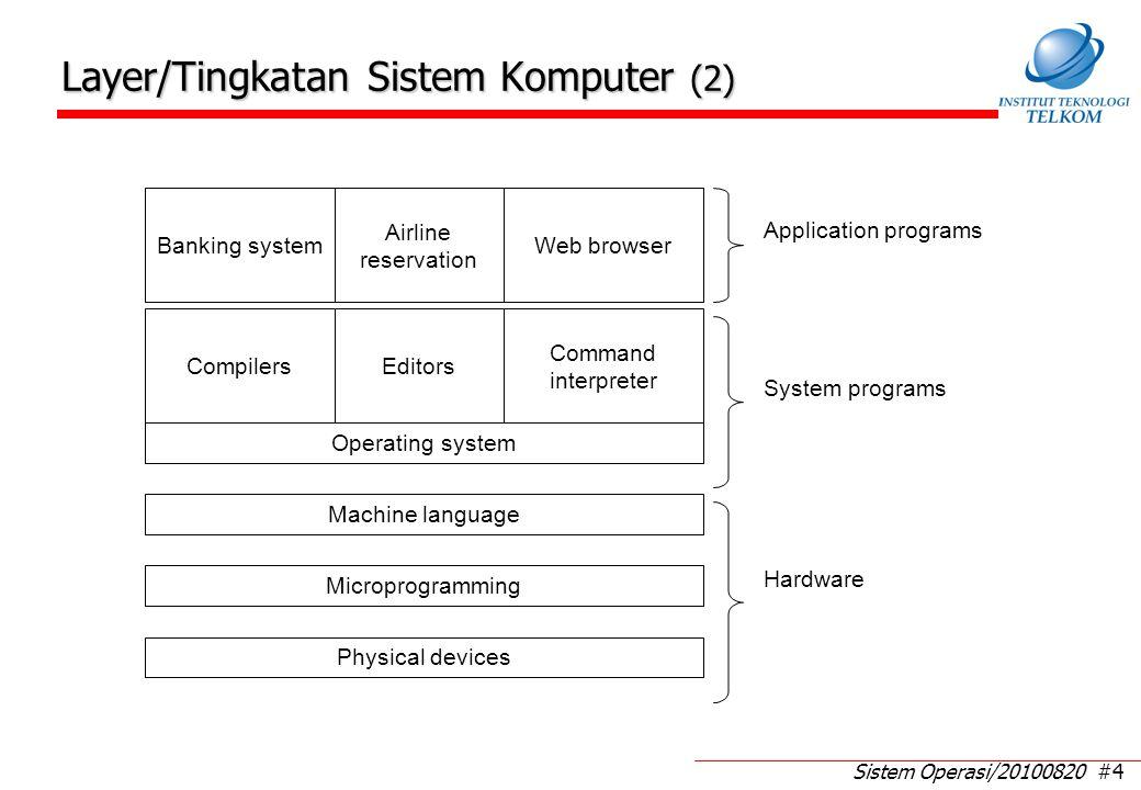 Sistem Operasi sebagai Interface antara User dan Komputer (1)