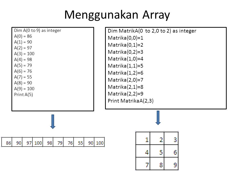 Menggunakan Array Dim MatrikA(0 to 2,0 to 2) as integer Matrika(0,0)=1