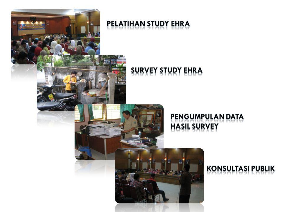 PELATIHAN STUDY EHRA SURVEY STUDY EHRA PENGUMPULAN DATA HASIL SURVEY KONSULTASI PUBLIK