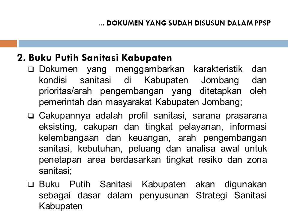 2. Buku Putih Sanitasi Kabupaten
