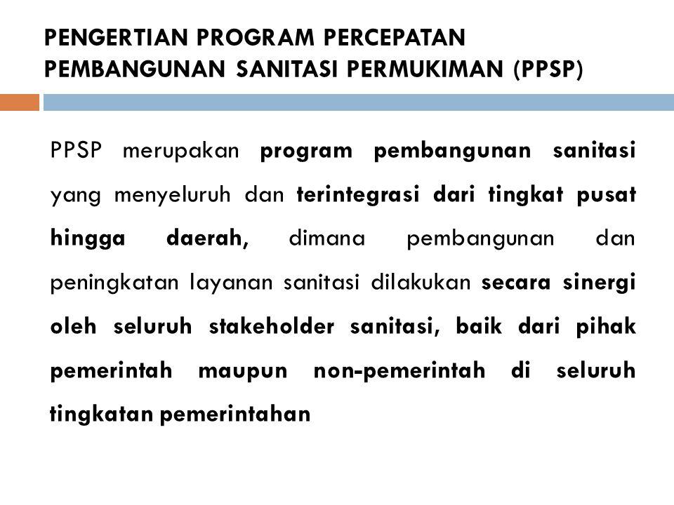 PENGERTIAN PROGRAM PERCEPATAN PEMBANGUNAN SANITASI PERMUKIMAN (PPSP)