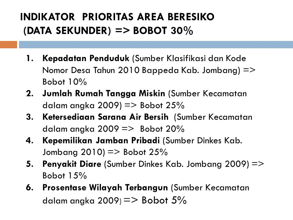 INDIKATOR PRIORITAS AREA BERESIKO (DATA SEKUNDER) => BOBOT 30%