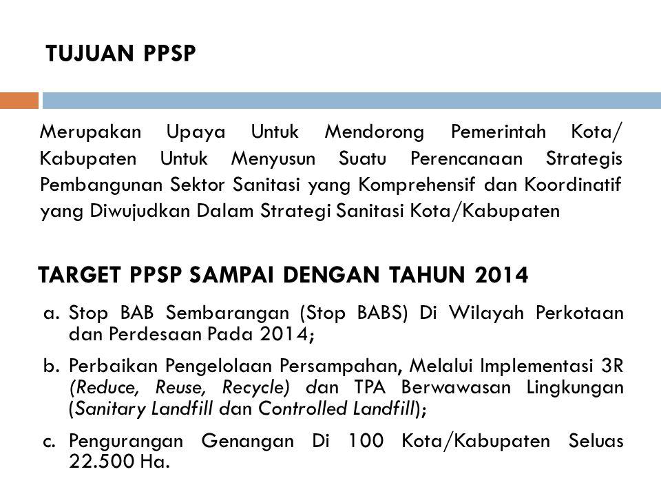 TARGET PPSP SAMPAI DENGAN TAHUN 2014