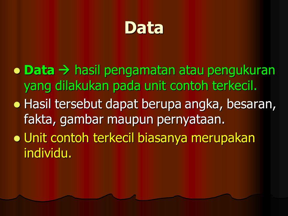Data Data  hasil pengamatan atau pengukuran yang dilakukan pada unit contoh terkecil.