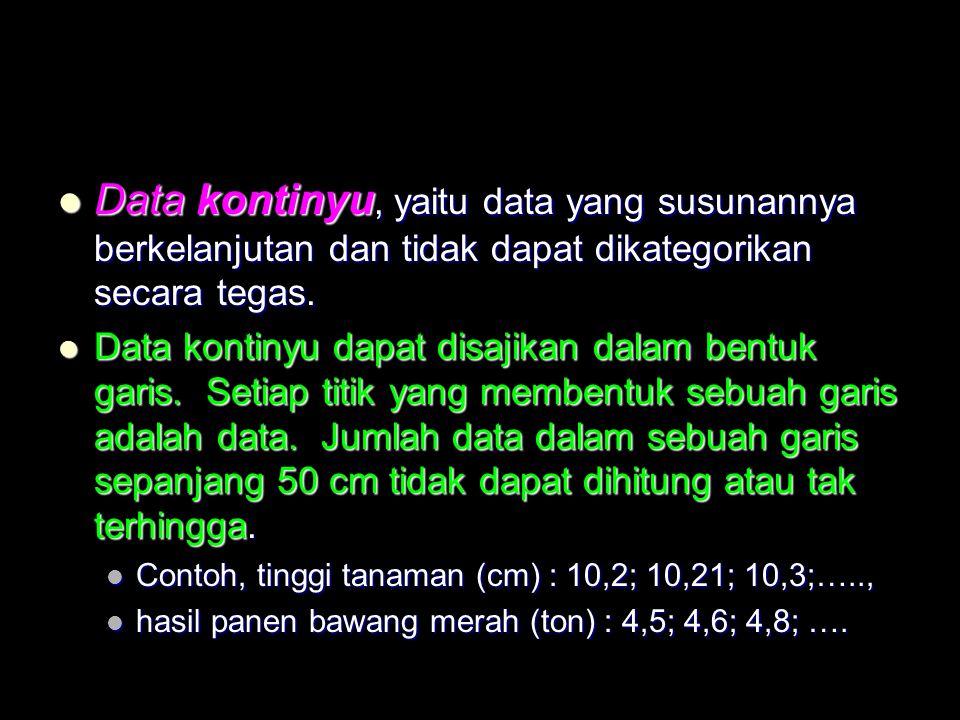 Data kontinyu, yaitu data yang susunannya berkelanjutan dan tidak dapat dikategorikan secara tegas.
