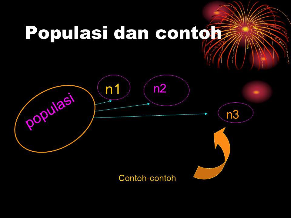 Populasi dan contoh n1 n2 populasi n3 Contoh-contoh