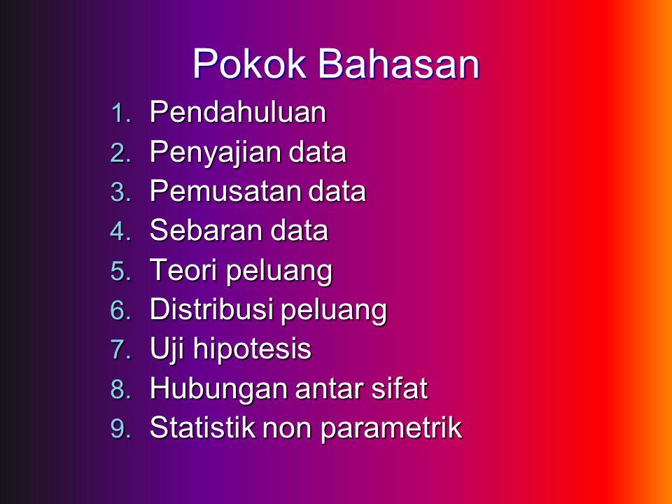 Pokok Bahasan Pendahuluan Penyajian data Pemusatan data Sebaran data