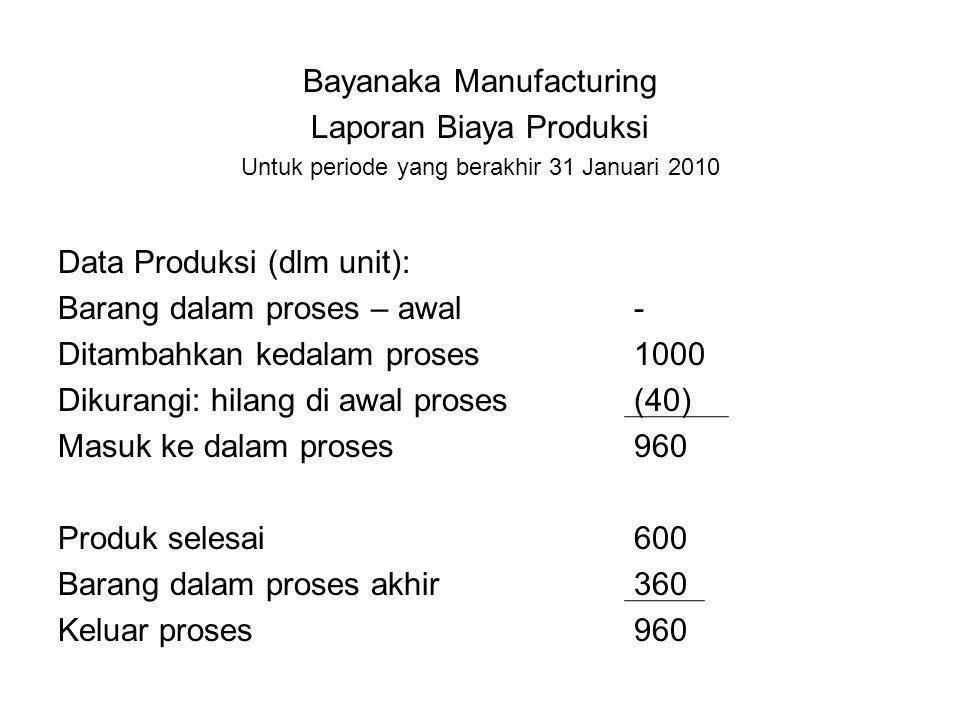 Bayanaka Manufacturing Laporan Biaya Produksi