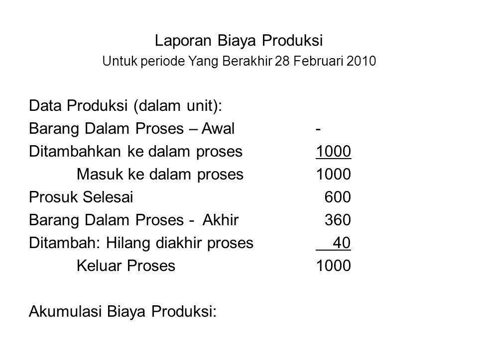 Laporan Biaya Produksi