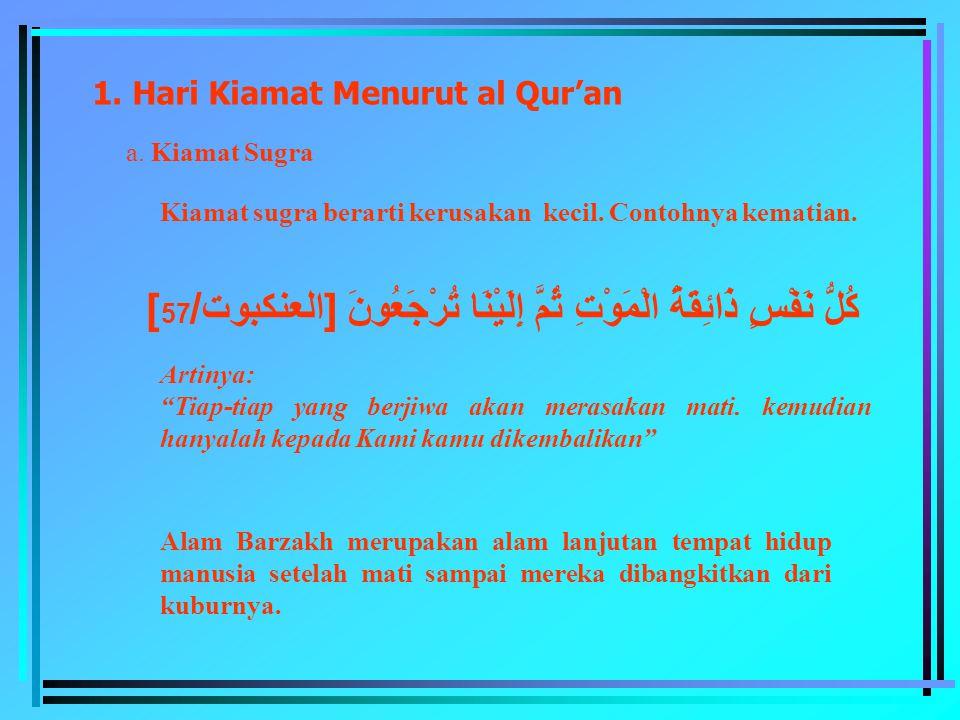 1. Hari Kiamat Menurut al Qur'an