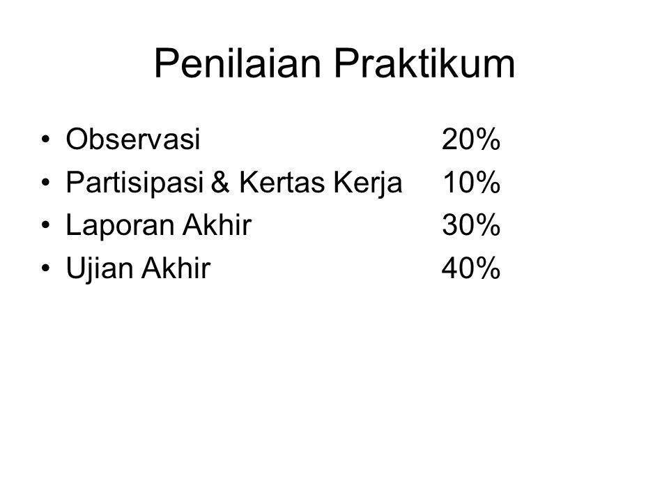 Penilaian Praktikum Observasi 20% Partisipasi & Kertas Kerja 10%