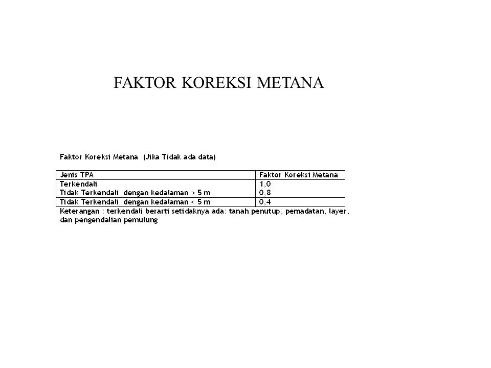 FAKTOR KOREKSI METANA