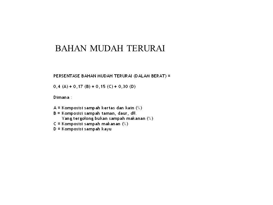BAHAN MUDAH TERURAI