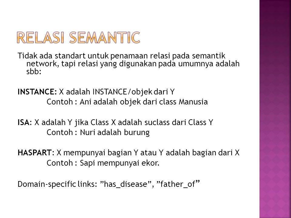 Relasi Semantic
