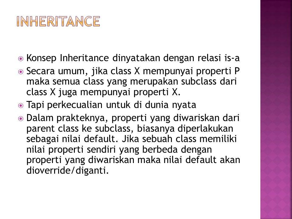 Inheritance Konsep Inheritance dinyatakan dengan relasi is-a