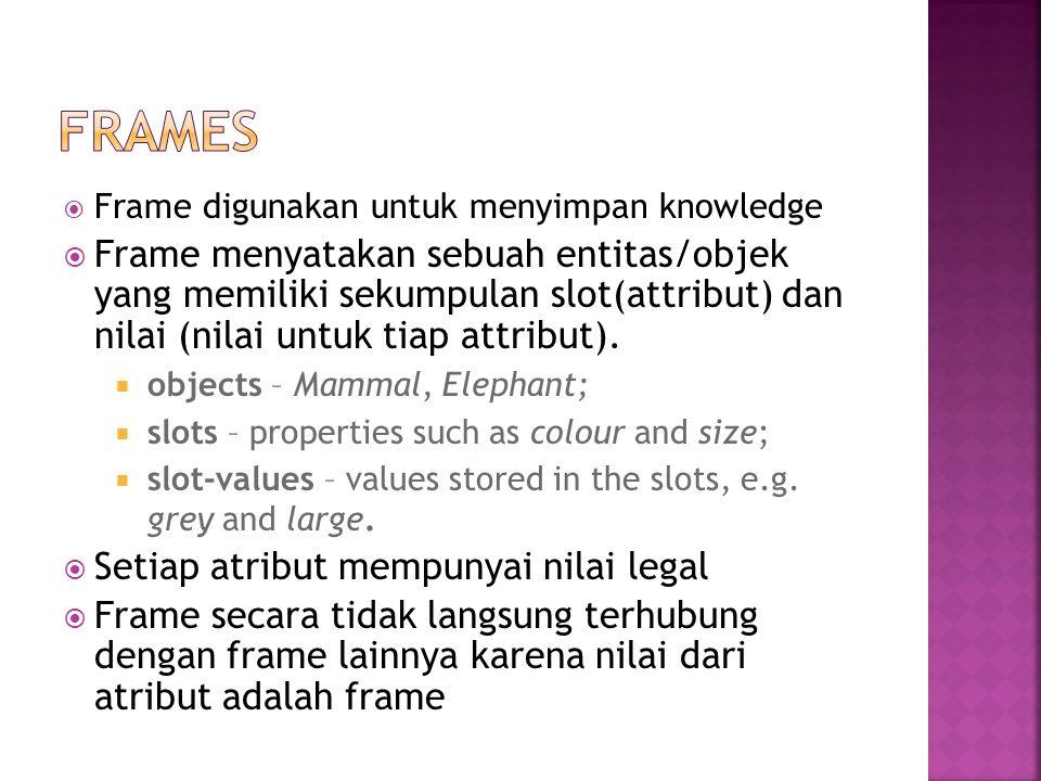 Frames Frame digunakan untuk menyimpan knowledge.