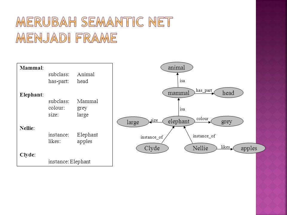 Merubah Semantic net menjadi frame
