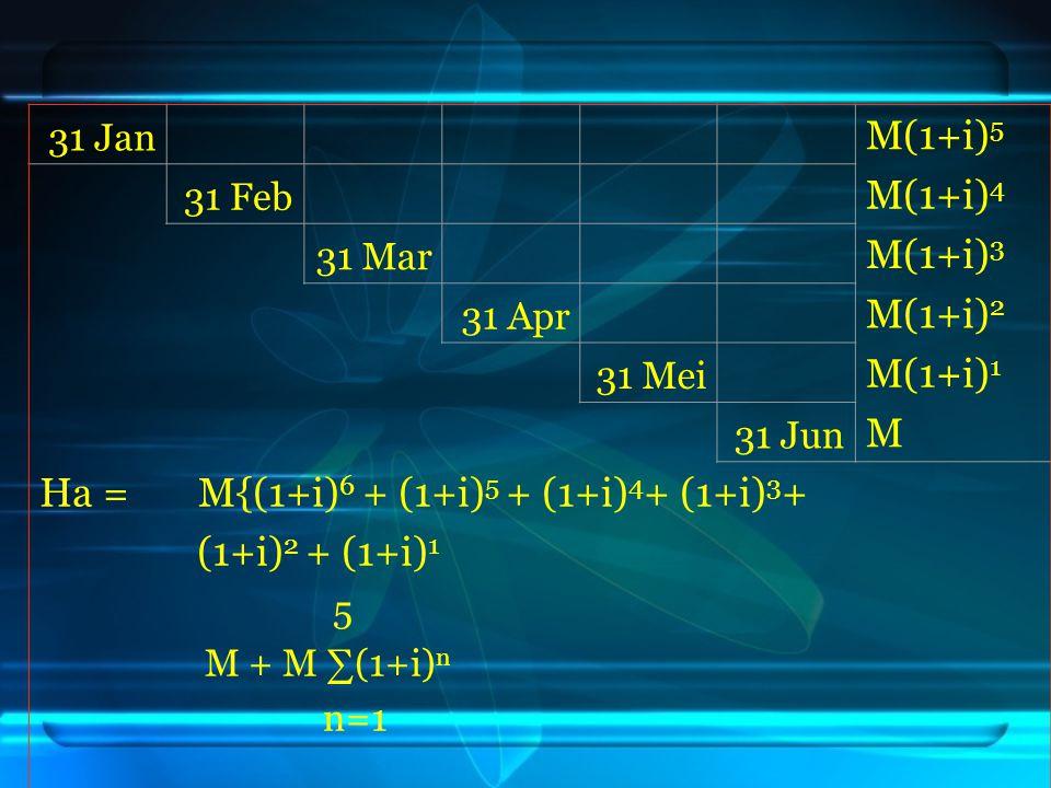 Ha = M{(1+i)6 + (1+i)5 + (1+i)4+ (1+i)3+ (1+i)2 + (1+i)1