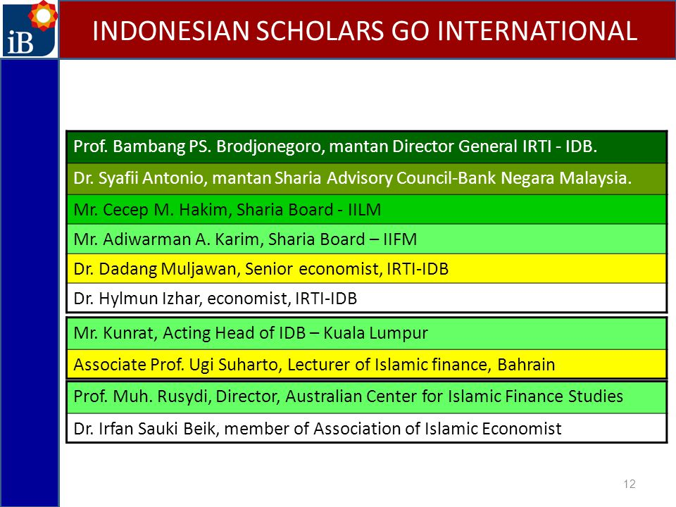 INDONESIAN SCHOLARS GO INTERNATIONAL