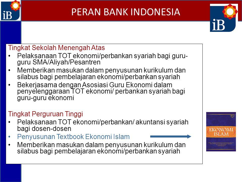 PERAN BANK INDONESIA Tingkat Sekolah Menengah Atas