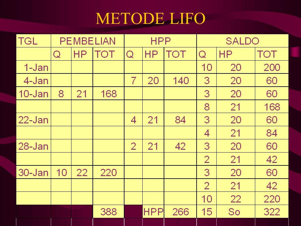 METODE LIFO