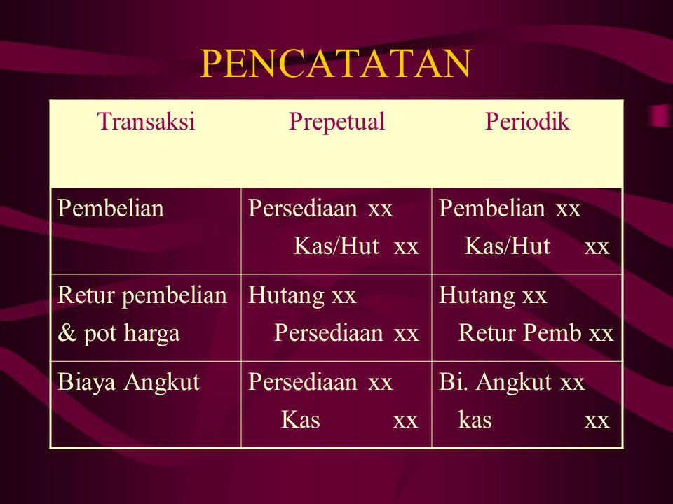 PENCATATAN Transaksi Prepetual Periodik Pembelian Persediaan xx