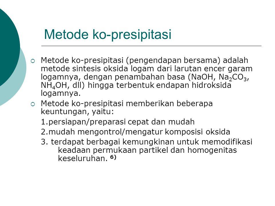 Metode ko-presipitasi