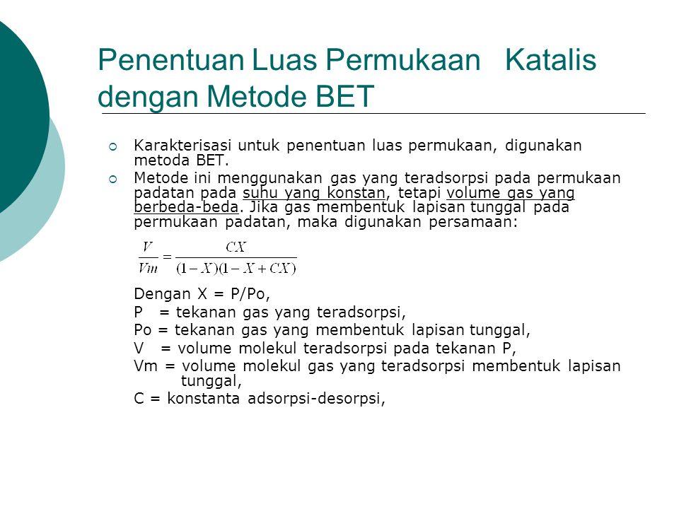 Penentuan Luas Permukaan Katalis dengan Metode BET